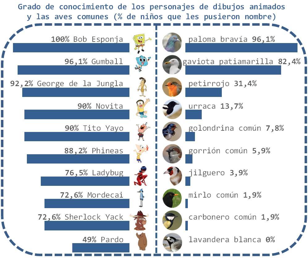 Birding Extremadura- El Elanio: July 2012