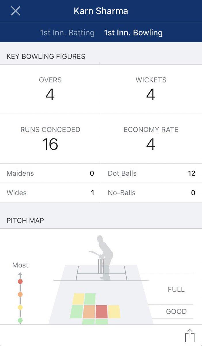Recap #Johnson, #Bumrah and #Sharma&#39;s #IPLFinal bowling stats! #MIvKKR #cricket #IPL  http:// m.onelink.me/190983e0  &nbsp;  <br>http://pic.twitter.com/de7Ymb7xMf