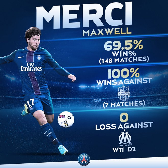 Maxwell in numbers #MerciMaxwell <br>http://pic.twitter.com/Nk5fnHcPsU