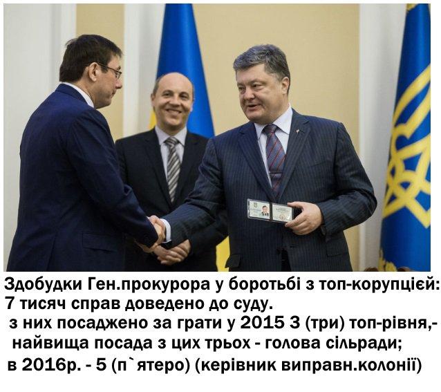Ни одна фракция ВР не подала Порошенко предложений по новым членам ЦИК, - КИУ - Цензор.НЕТ 9547
