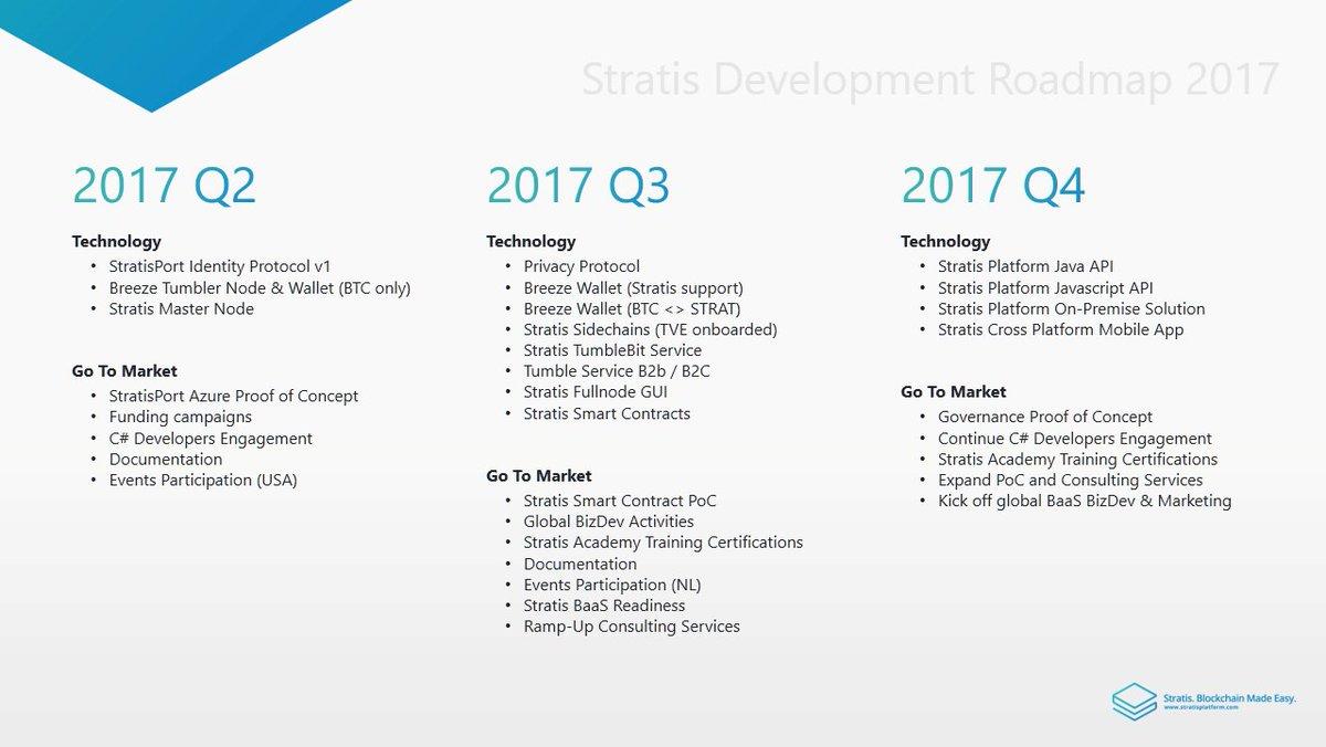 биткоин программы 2017