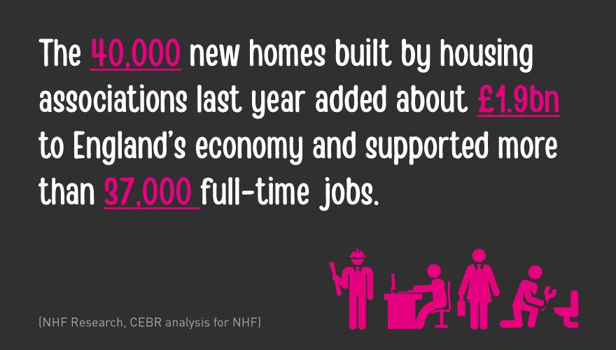 RT @nickatkin_hht Here's why investing in #ukhousing makes economic sense as well as addressing the #HousingCrisis #ge2017housing