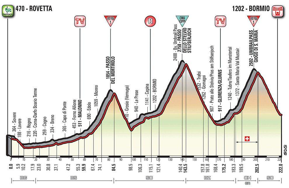 GIRO d'Italia 2017 Mortirolo Cima Coppi Bormio Streaming Gratis Tappa 16: altimetria, mappa percorso, ultimi km in Diretta Rai, dove vederla
