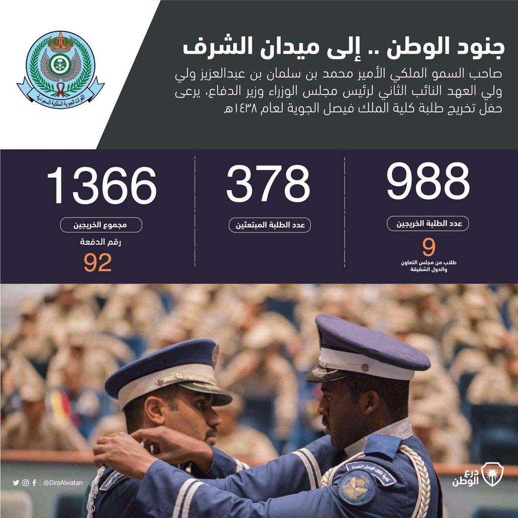 هاشتاق السعودية On Twitter ضمن الدفعة 92 1366 خريج ا في حفل تخريج طلبة كلية الملك فيصل الجوية لعام 1438هـ برعاية كريمة من ولي ولي العهد