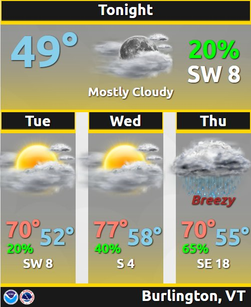 test Twitter Media - Pleasant conditions expected to Tuesday and Wednesday. Rain returns Thursday https://t.co/nSfQABg9e0