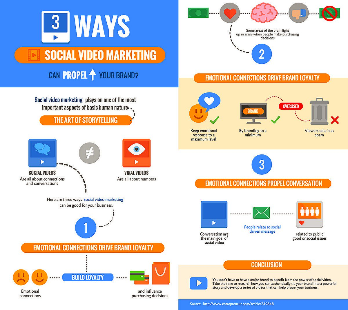 3 Ways Social Video #Marketing Can Propel Your Brand [Infographic]  #VideoMarketing #ContentMarketing #SocialMedia #SMM #GrowthHacking<br>http://pic.twitter.com/IHQqszM7yP