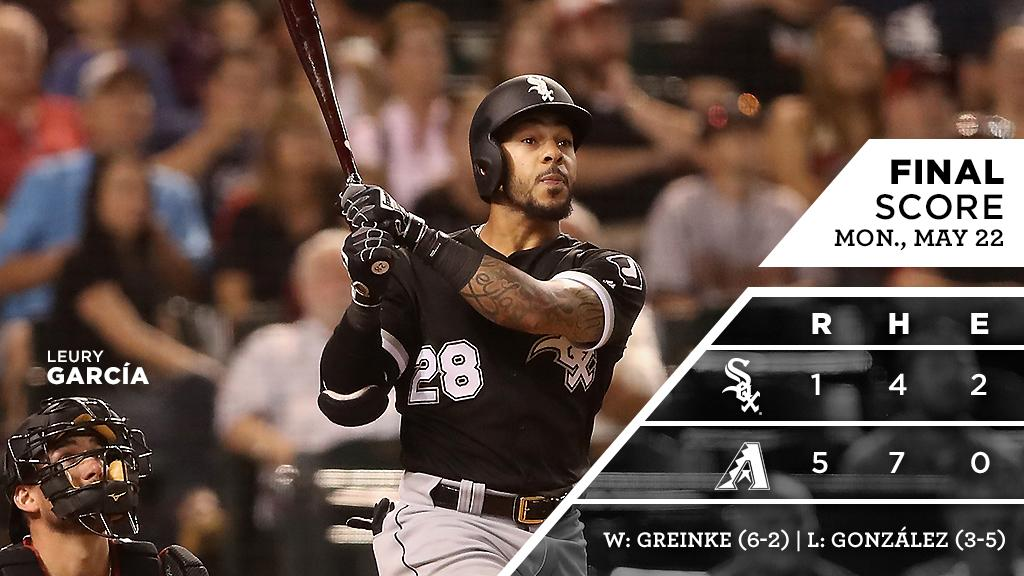 Leury García homers as Sox open up series with #Diamondbacks.  RECAP:...