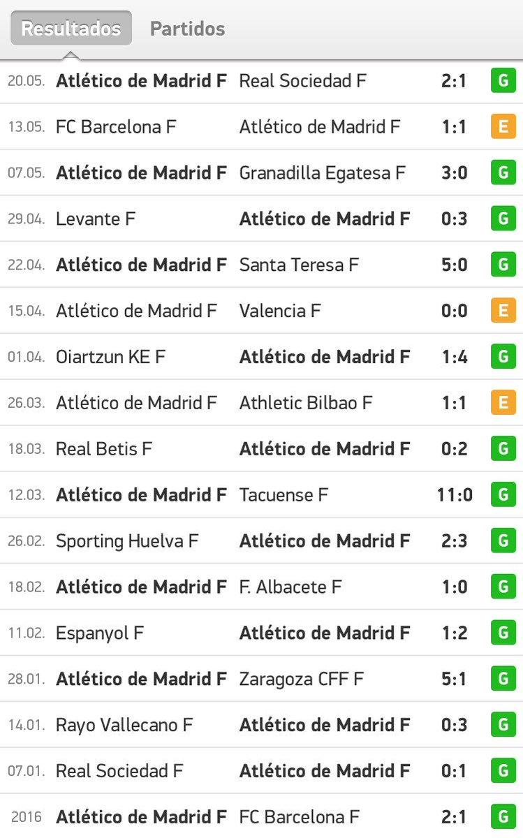 Unos números para la historia...   jornadas   victorias   empates   derrotas   #LigaIberdrola #AúpaAtleti <br>http://pic.twitter.com/sqhsuLZ4pS