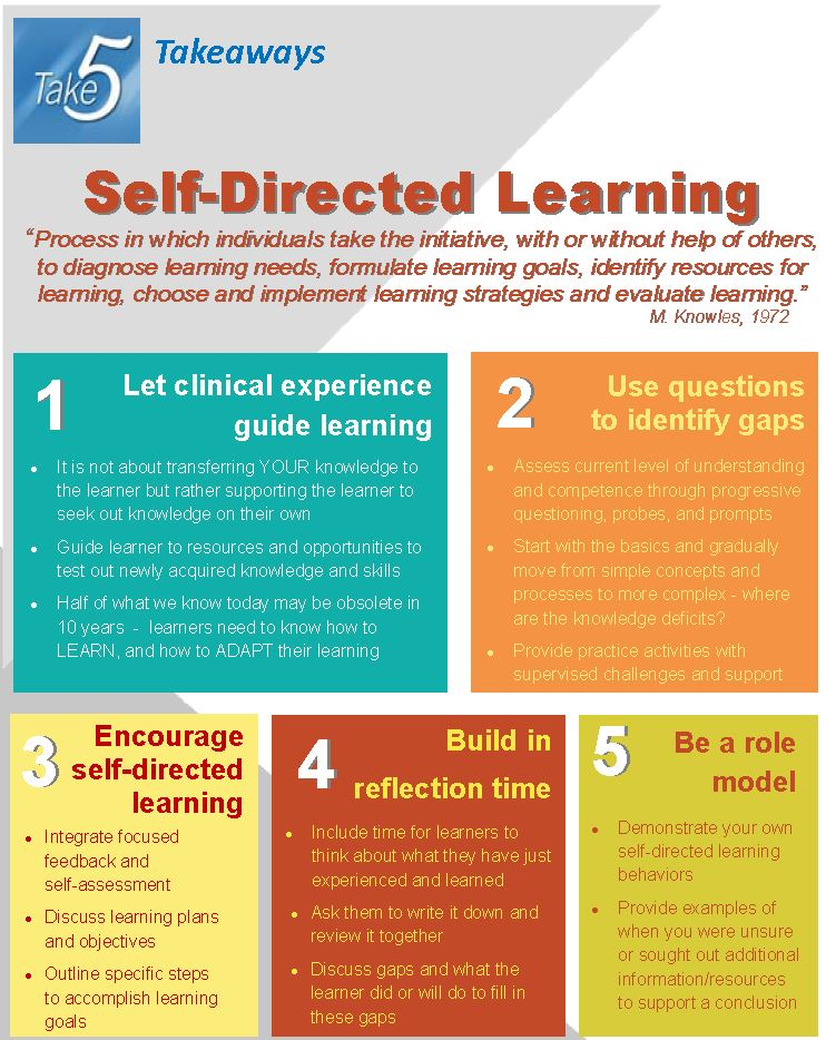 knowledge needed for self directed learning The why of self-directed learning is survival—your own survival as an individual, and also the survival of the human race clearly, we are not talking here about something that would be nice or desirablewe are talking about a basic human competence—the ability to learn on one's own—that has suddenly become a prerequisite for living in this new world.