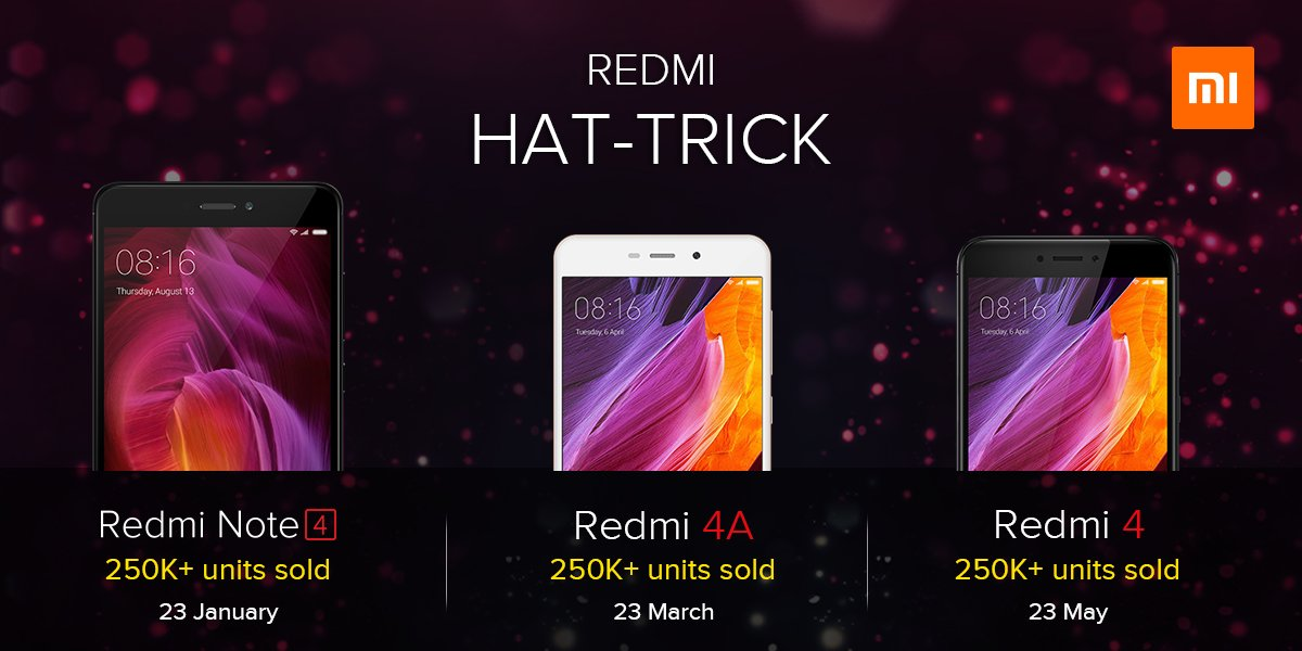 Redmi India On Twitter Howzat Its A Hat Trick Note 4