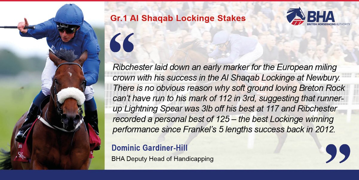 Dominic Gardiner-Hill comments on Ribchester: 'The best Lockinge winning performance since Frankel's 5 lengths success back in 2012'  (2/2)