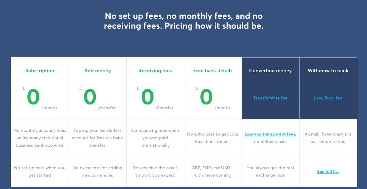 Transferwise On Twitter We Can Send Usd Only To The Bank Accounts That Are In Usa Working Improving It And Hope Make Hen