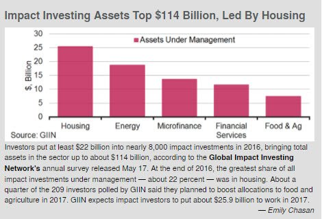 In #susty @BloombergBriefs: $JPM CEO hears from shareholders on advocacy; @Fidelity starts #ESG funds; #impinv grows  https:// bit.ly/sustfin518  &nbsp;  <br>http://pic.twitter.com/upWU4uDkZp