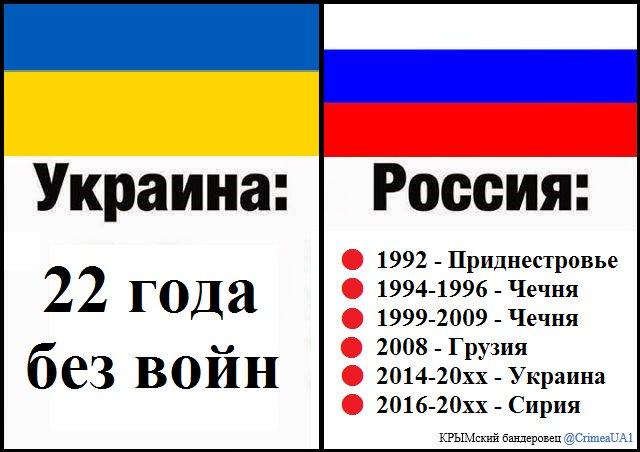 Высокий визит НАТО в Украину состоится в июле, - глава представительства Альянса Винников - Цензор.НЕТ 311