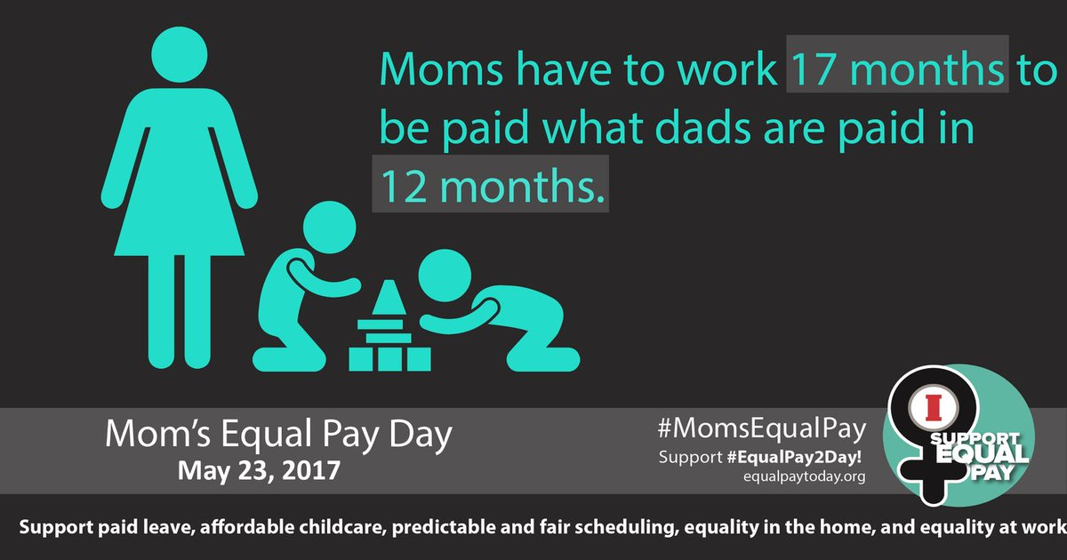 Remember: Mothers are the primary or sole breadwinners in 40% of all families. #MomsEqualPay