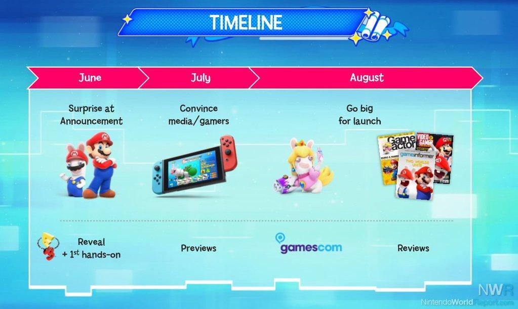 [Games] Conferência do Nintendo Switch - Tópico Oficial - Página 6 DAiL2GGWsAAtvcx