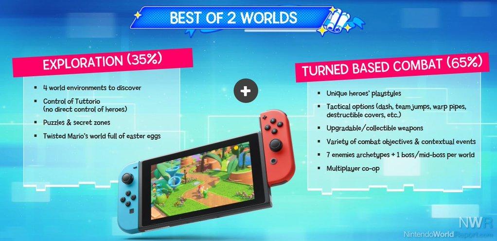 [Games] Conferência do Nintendo Switch - Tópico Oficial - Página 6 DAiLz7bXgAAG_rn