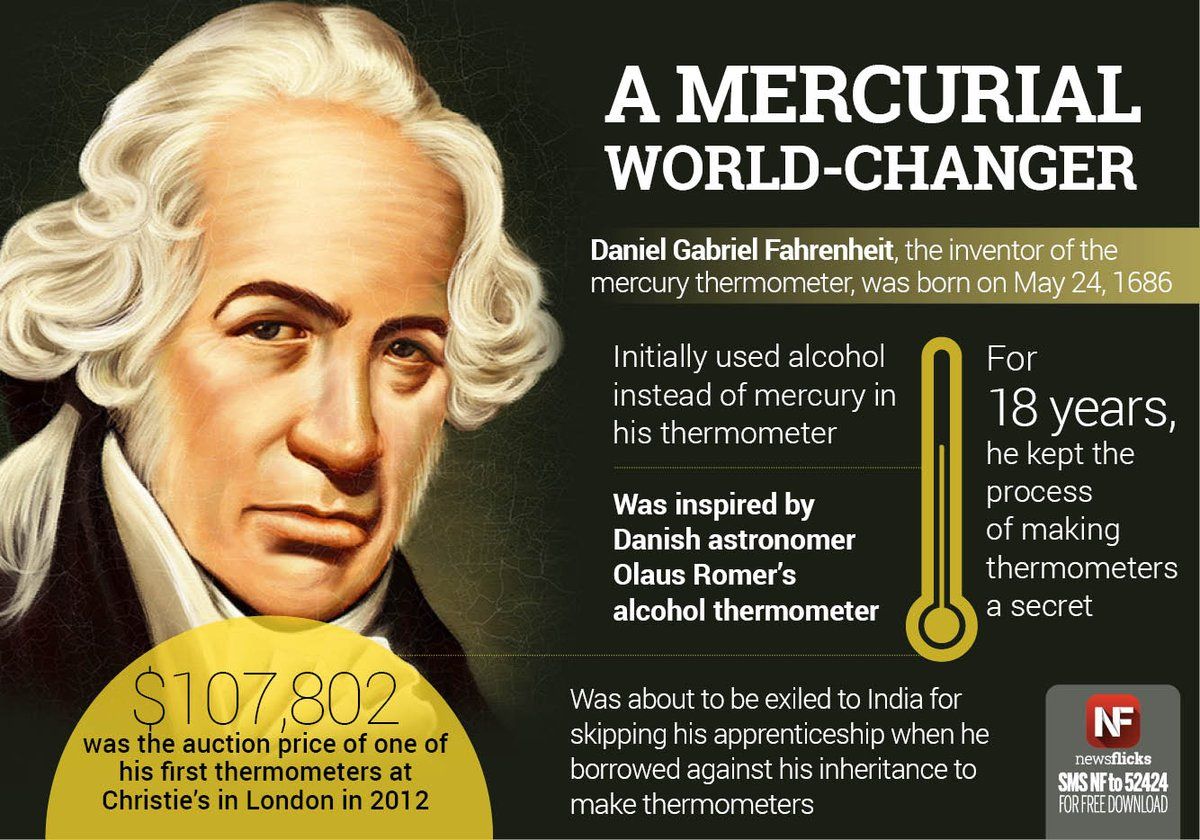 the life and invention of daniel fahrenheit Daniel fahrenheit invented the mercury thermometer invention and inventions temperature measurements how was the fahrenheit temperature measurement invented.
