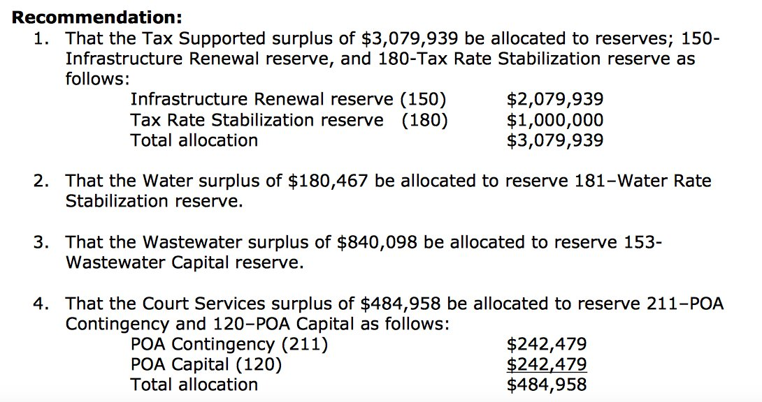 2016 Operating Variance Report and Surplus and Deficit Allocation. Wettstein asks for each measure to be separated. https://t.co/qQUAMUklRR