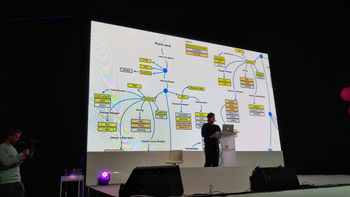 """Here's the 97 technologies you gotta master to get started"" - @baconmeteor #fronttrends https://t.co/EQcNDMa4Xf"