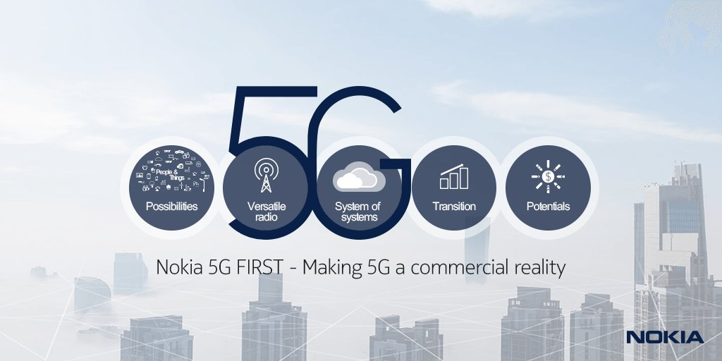test Twitter Media - #Nokia begins first key tests on 4.5GHz band with @docomo to develop #5G ecosystem in Japan https://t.co/Co8u9IEoa4 https://t.co/AeGH2iVM1a