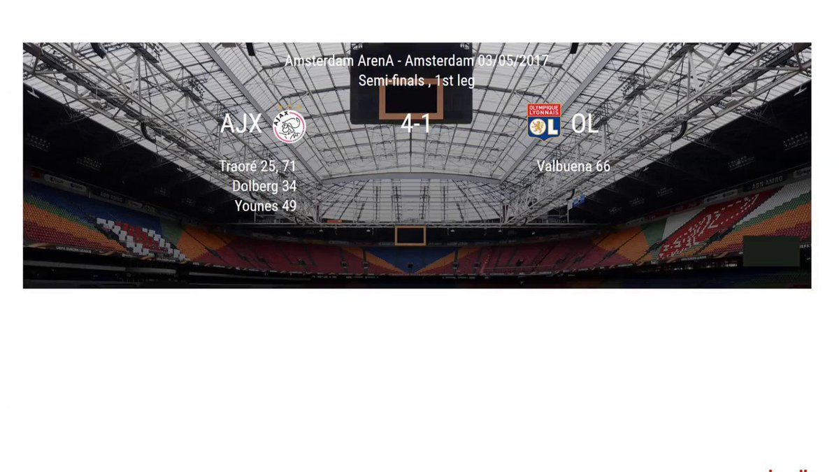 soccer europa league effects and statistics | ajax lyon | fc celta manchester united |  http:// bit.ly/2ryKfGj  &nbsp;  <br>http://pic.twitter.com/AodlPHLCpX