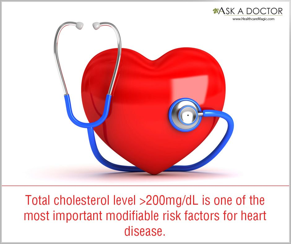 #TotalCholesterol level #HeartDisease #AskADoctor #DailyHealthTips  https://t.co/8SnUCDx46Q