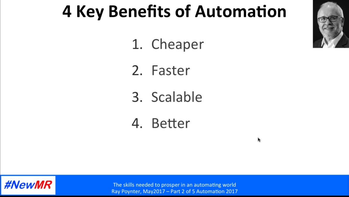 Good reminders from @RayPoynter on the 4 key benefits of automation: Cheaper, Faster, Scalable, Better #NewMR #MRX<br>http://pic.twitter.com/qrEg9PAoNA