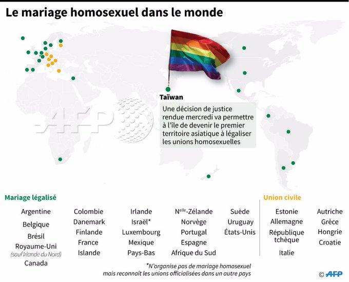 L'homosexualité dans le monde : de la peine de mort au mariage gay https://t.co/eCEgA9uTCG #AFP