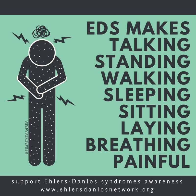 All types of #EDS can be painful  #EhlersDanlosSyndromes #EDSawareness<br>http://pic.twitter.com/qt1R21st2Q