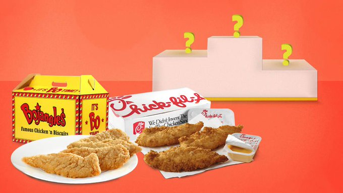 Bojangles'. Popeyes. Raising Cane's. Our fast-food correspondent weighs in on the tender controversy: https://t.co/w0YztCbVyY