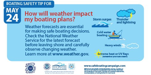 Know before you go! check the weather before you leave ...