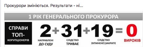Суд отпустил налоговика Мостипана под залог в 1 млн грн - Цензор.НЕТ 6294