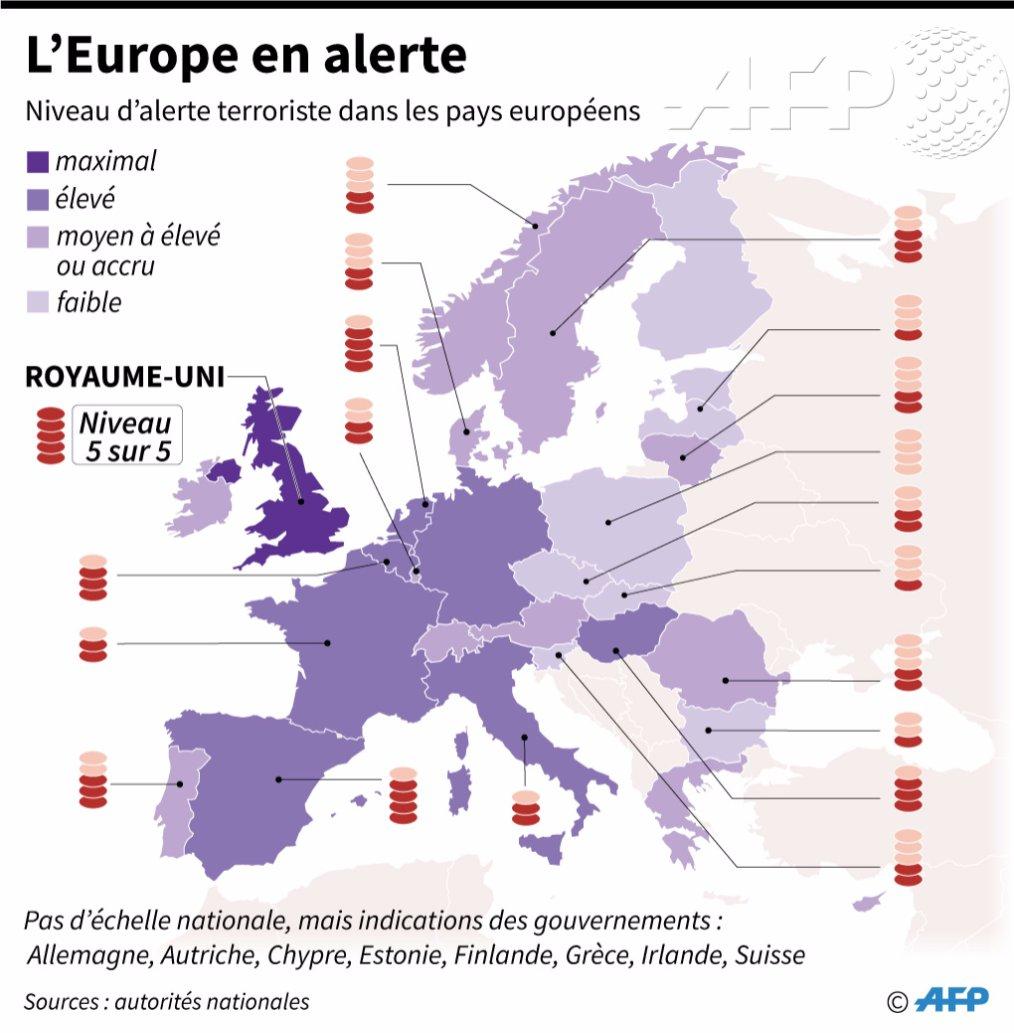 Les niveaux alertes terroristes en Europe après l'attentat de Manchester  par @AFPgraphics #AFP