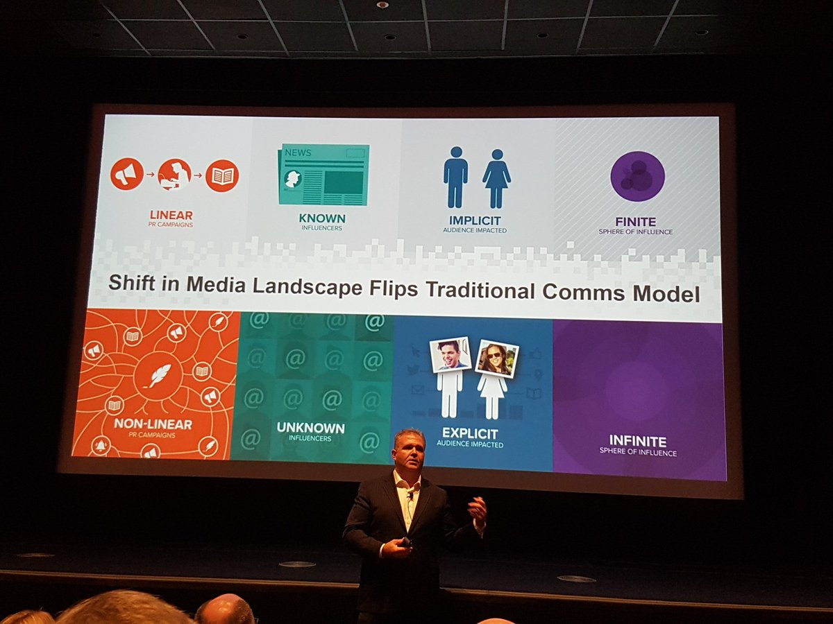 From #PR to #EarnedMedia, the landscape has changed. Paid and Owned have made inroads that Comms can and should command.  #CisionWorldTour<br>http://pic.twitter.com/k4cVQbUtr2