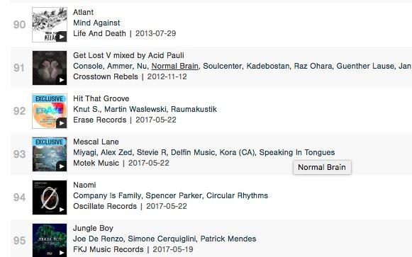 Already at #deephouse #dance and #house @beatport charts #knuts. @Raumakustik @martinwaslewski rmxes!! #ibiza2017<br>http://pic.twitter.com/fciJxuzYwn