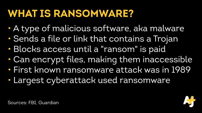 The WannaCry ransomware infected more than 300,000 computers in 150 countries. Of those infected, 20% of the computers were in Russia.