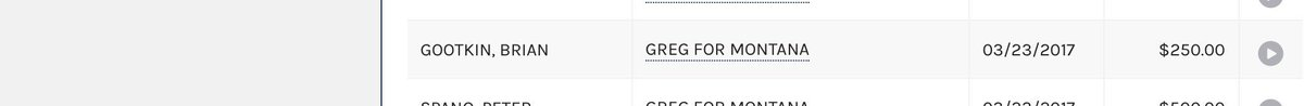 Brian Gootkin, the sheriff of Gallatin County, Montana, who is investigating the Gianforte-Ben Jacobs incident, is a Gianforte donor