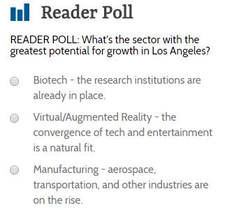READER POLL: What's the sector with the greatest potential for growth in Los Angeles?https://t.co/g0GEUpmdhZ