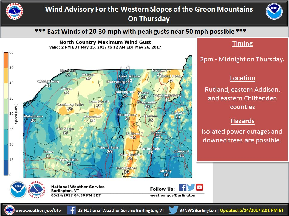 test Twitter Media - A Wind Advisory is in effect along the western slopes of the Green Mtns Thursday, from 2pm until midnight. Isold power outages possible. https://t.co/KwVMlSpcs3