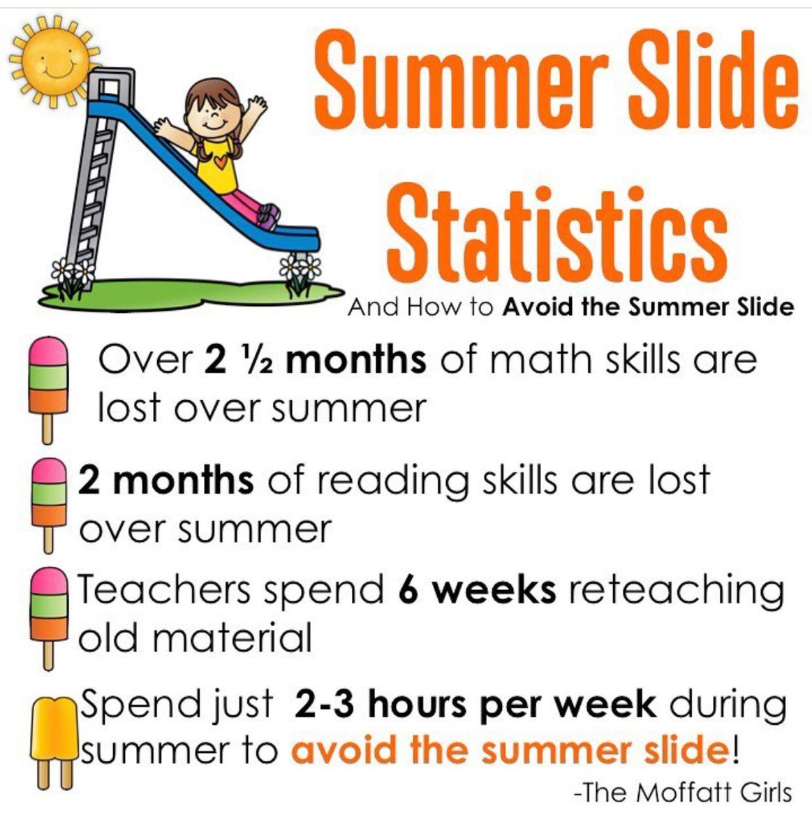 summer slide statistics by the moffatt girls