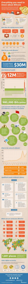 Everything you need to know about #bitcoin #infographic #fintech #payments #crypto #digital #currency<br>http://pic.twitter.com/HQj0YCGd0U
