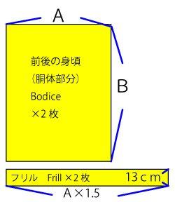 バスト サイズ 自動 計算