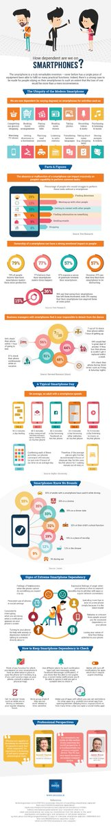 #Infographic Shows How dependent We Are On #Smartphones #apps #mobile #fintech #defstar5 #makeyourownlane #Mpgvip  http://www. whatmobile.net/news/neon-sms- infographic-dependent-smartphones &nbsp; … <br>http://pic.twitter.com/JUwxhD7mLN