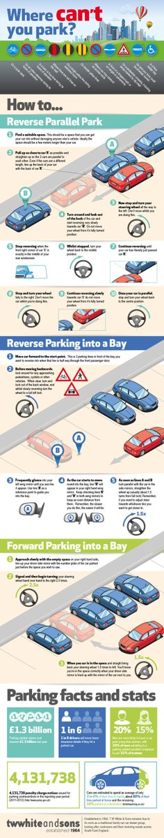 How many of you struggle to reverse into a parking space? How many of you can do it in one go? #Motorhappy #Parking #Driving #Motoring<br>http://pic.twitter.com/NUJrSZXHlA