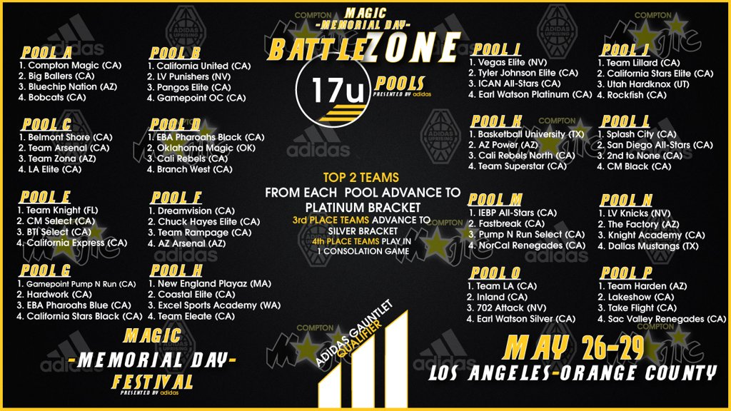 @LesterDiaz24 NOR CAL RENEGADES will be in the gym this weekend at the @Compton_Magic Memorial Day Turney  #BattleZone #ThreeAtWork<br>http://pic.twitter.com/Z7Rhj8ZrqR