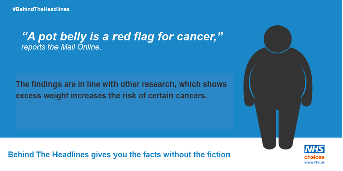 Expanding waistline linked to an increased risk of cancer: https://t.co/tQhyxHmtoV #BehindTheHeadlines
