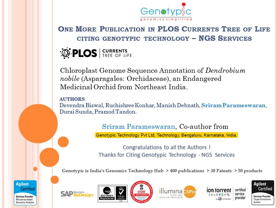 Genotypic Technology On Twitter Happy To Share New Publication In