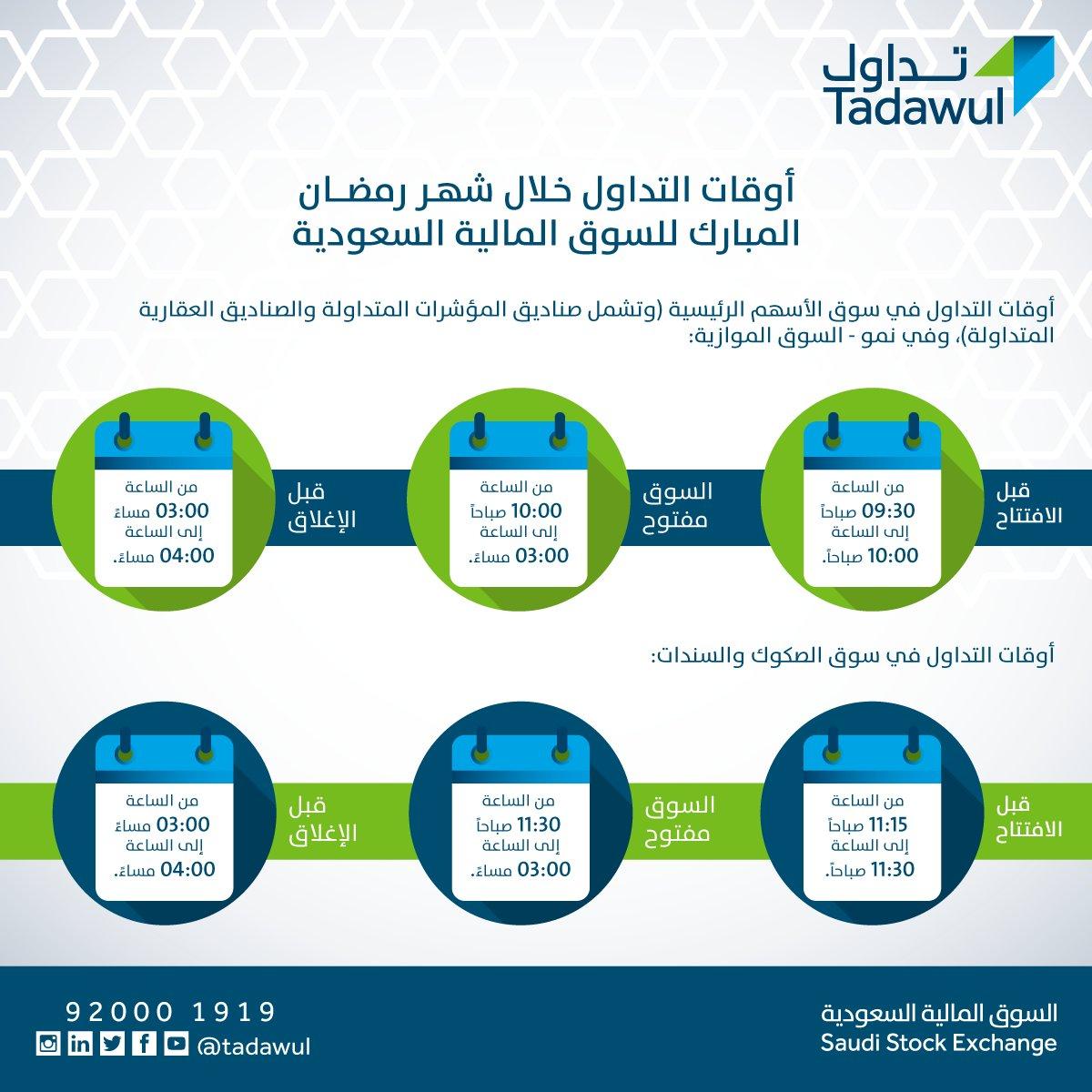 Tadawul تداول Na Twitteru أوقات التداول خـلال شهر رمضان المبارك للسوق المالية السعودية تداول