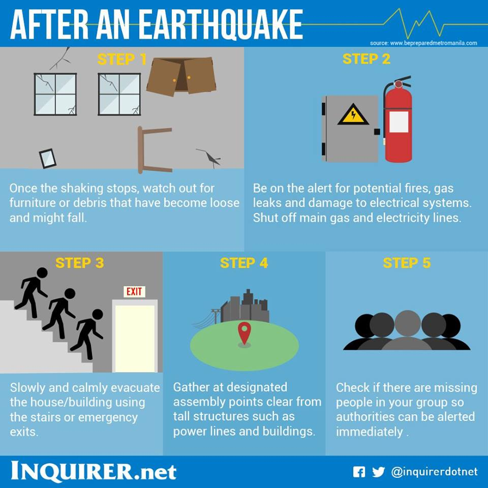 Inquirer on twitter what to do before during and after for Best place to be in an earthquake